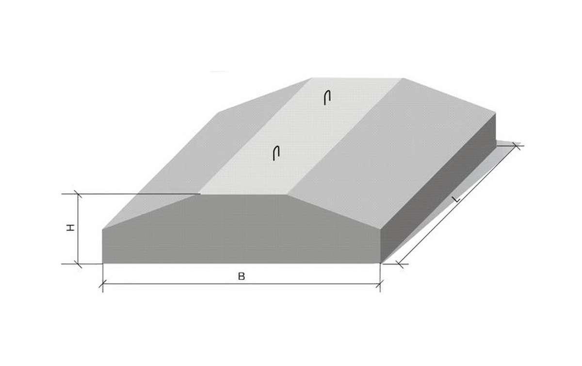 фл 20.24-3, плиты ленточного фундамента по гост 13580-85