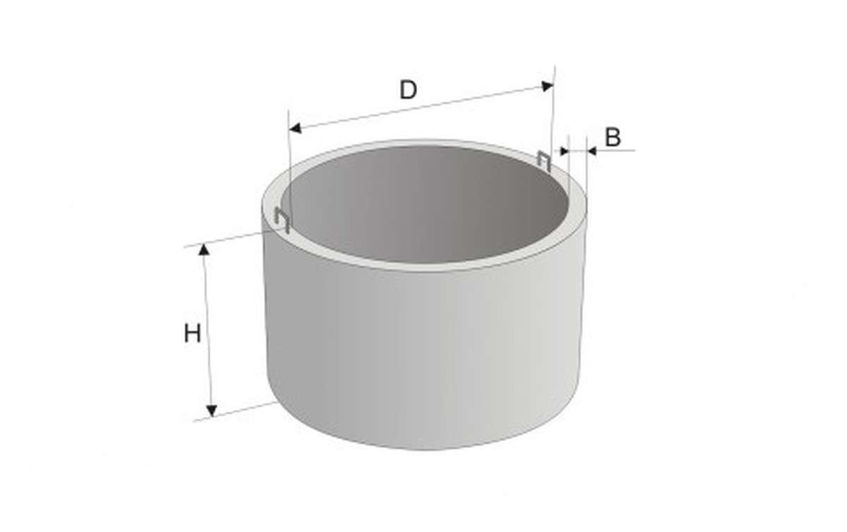 к-10-10и, кольца для колодца по сер. пс-334 (мосинжпроект)